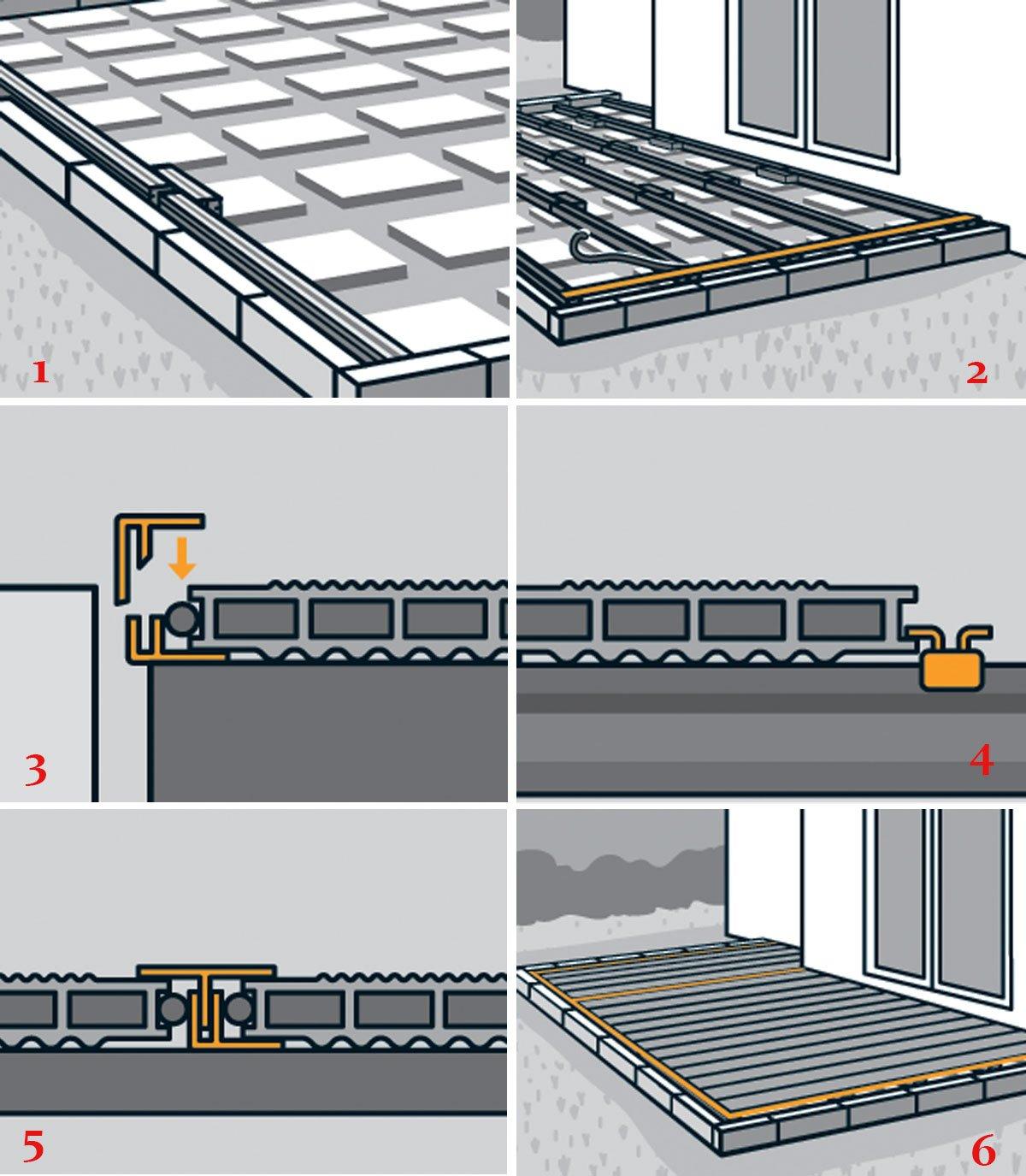 obrázkový návod na zhotovení terasy z WPC desek