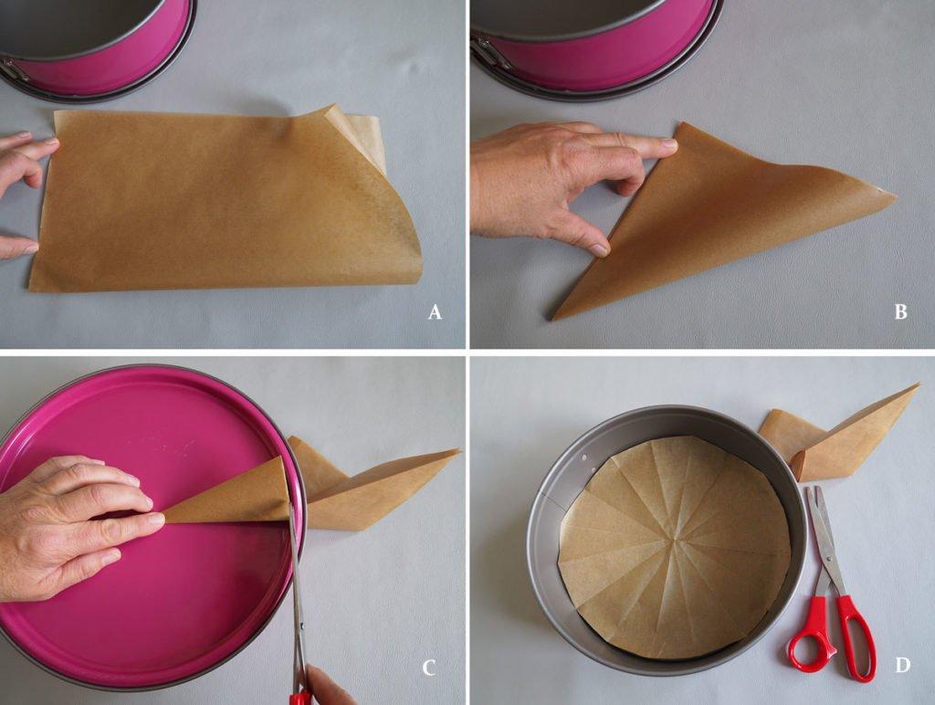 přizbůsobení papíru na pečení kulaté formě