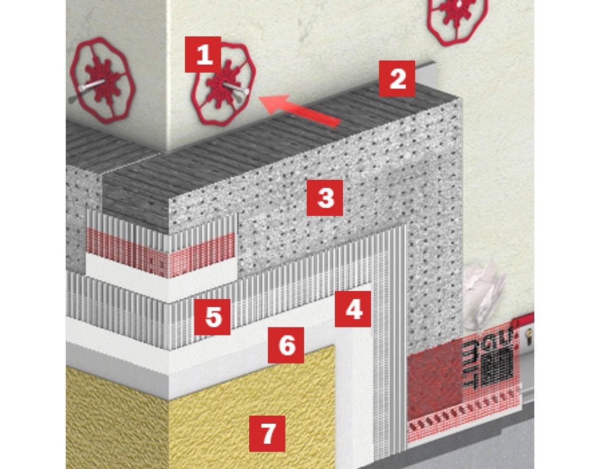 Schéma systému zateplení polystyrenem.
