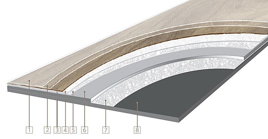 Složení vinylové podlahy Moduleo