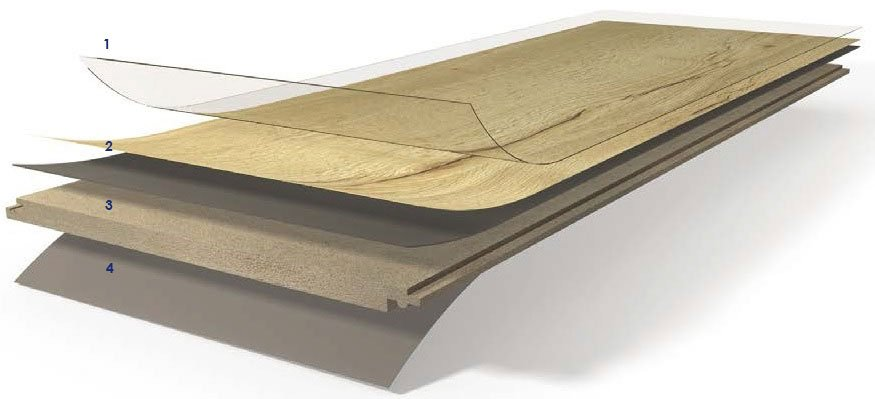 Vrstvy laminátové podlahy