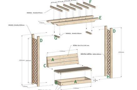Schéma jednotlivých dílů pergoly s lavičkou