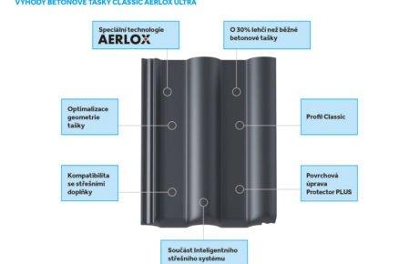 Střešní krytina Classic AERLOX ULTRA: výhody krytiny