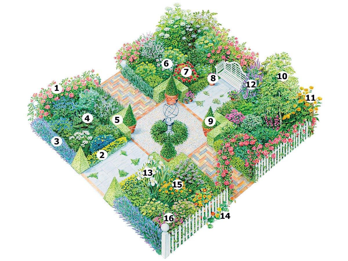 Co vysadit do květinové romantické zahrady
