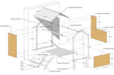 Schéma konstrukce domku pro děti