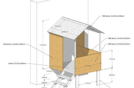 Schéma rozměrů domku pro děti
