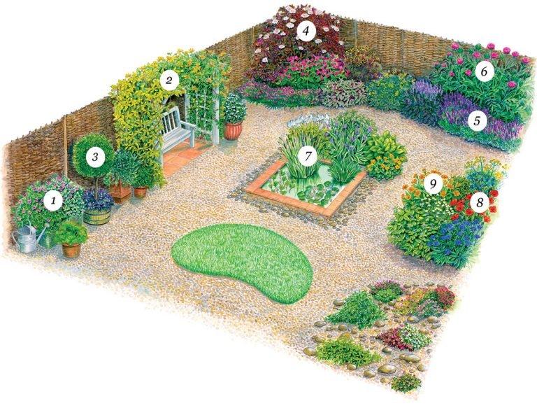 Jak na voňavou zahradu pro odpočinek: návrh zahrady s květinovou výsadbu