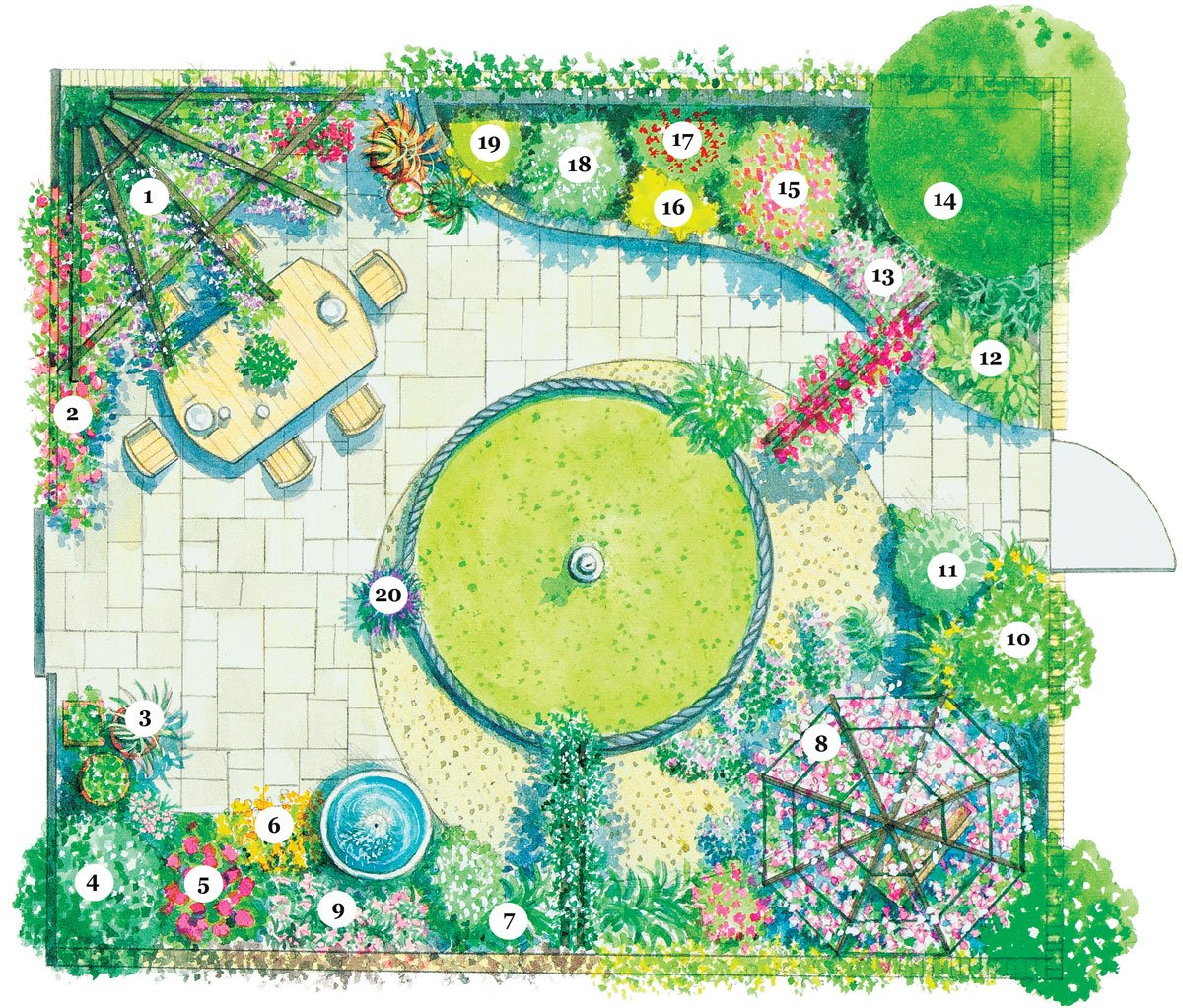 Řešení pro zahradní terasu so sezením, altánkem a ležovištěm