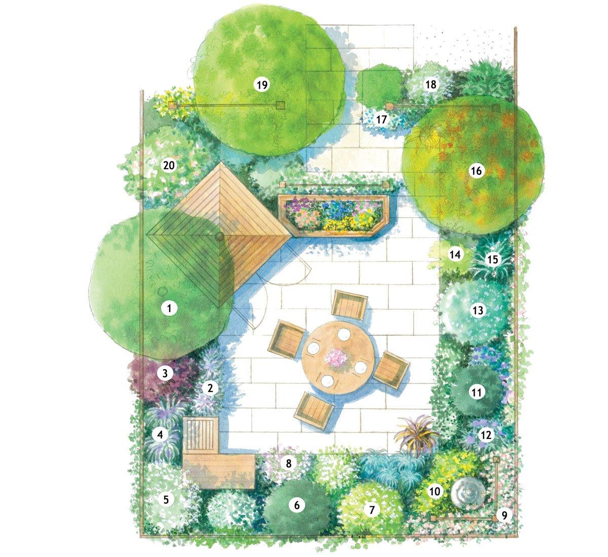 Návrh řešení zahrady s terasou a altánkem