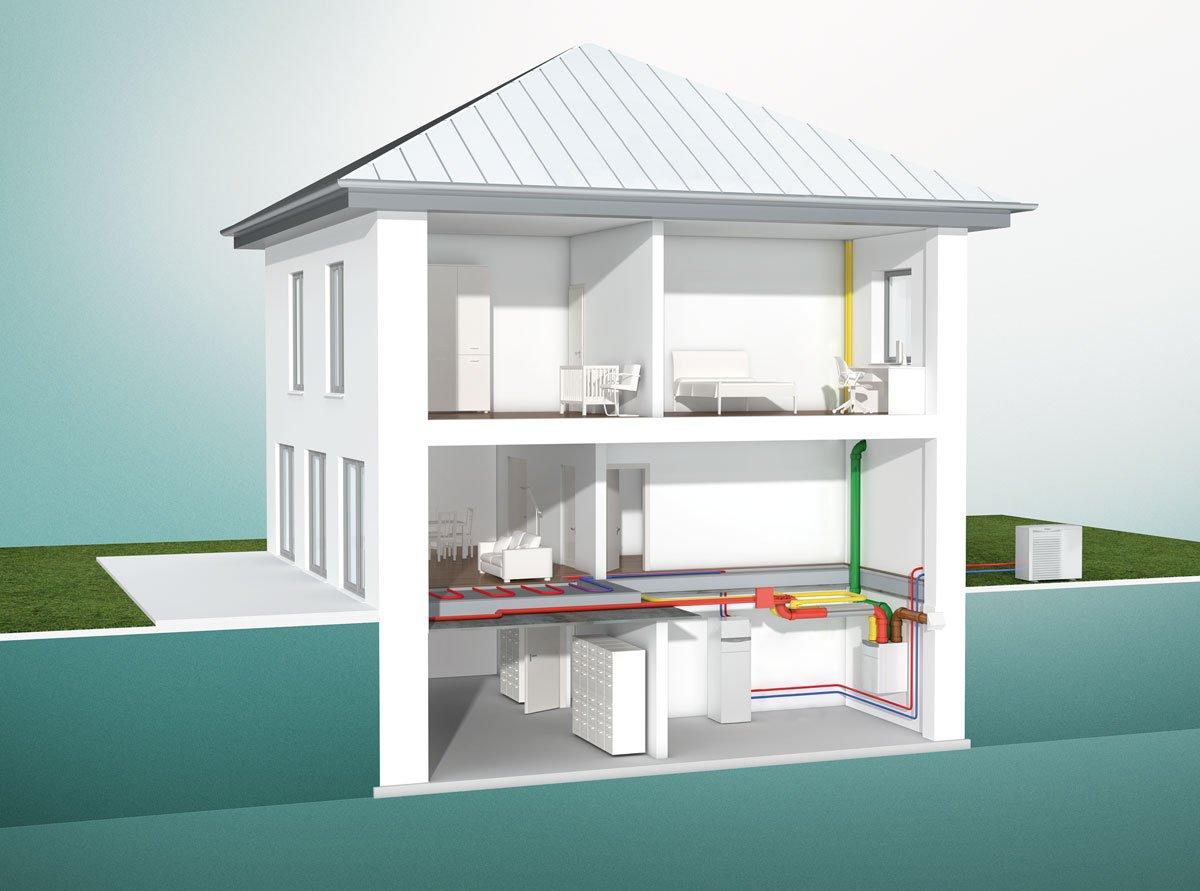 Systémové řešení centrální větrací jednotka a tepelné čerpadlo