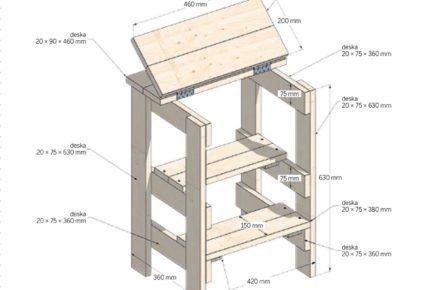 vyrábíme jednoduchý stolek do dílny z desek nebo palety: Rozměry stolku do dílny