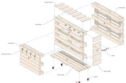 Mobilní zahradní stojan na nářadí: schéma rozměrů, rozložený