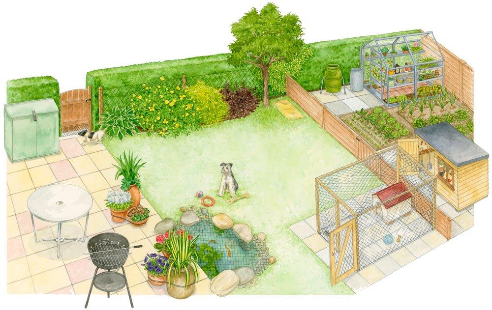 zahrada se psem navržená s okrasnou a užitkovou plochou
