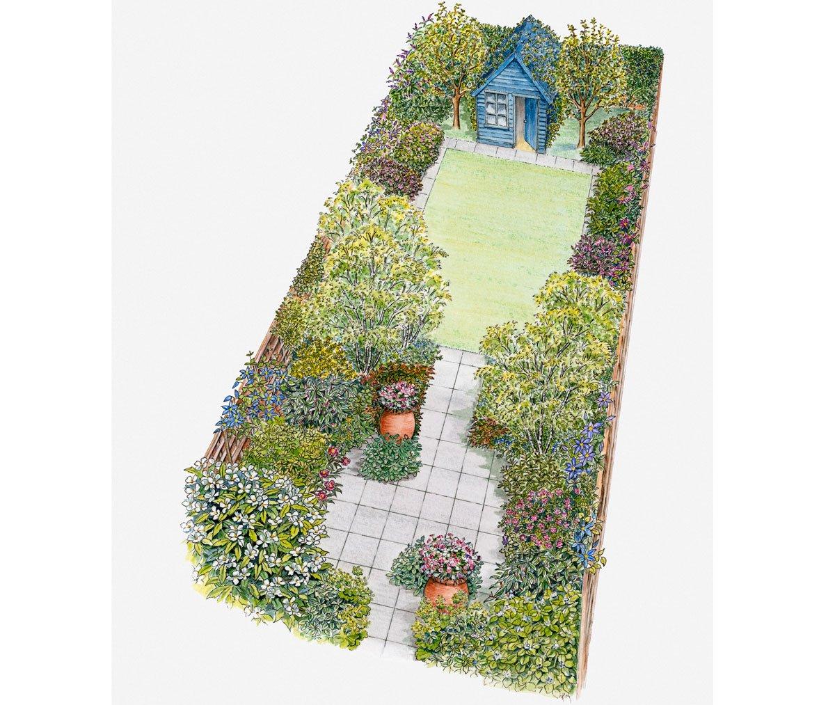 Jak uspořádat úzkou a dlouhou zahradu