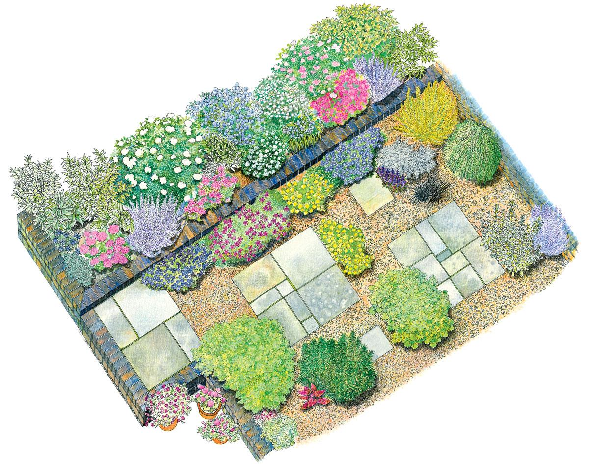 Vizualizace slunečné zahrady s okrasnou výsadbou