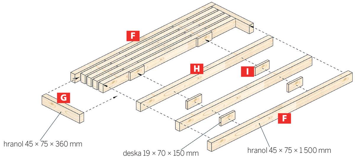 Schéma laviček