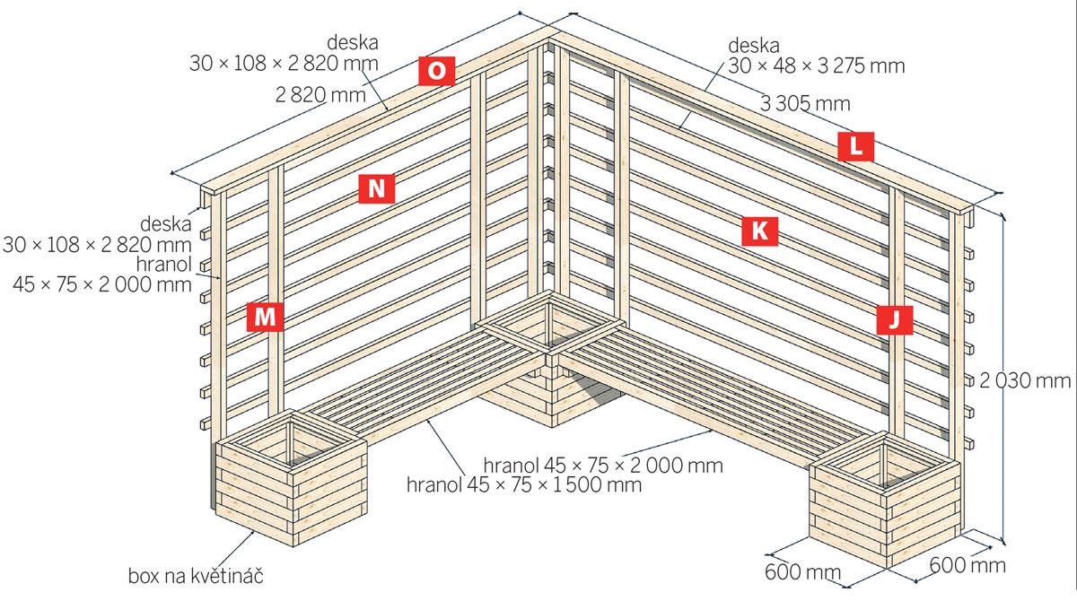 Schéma vertikální treláže